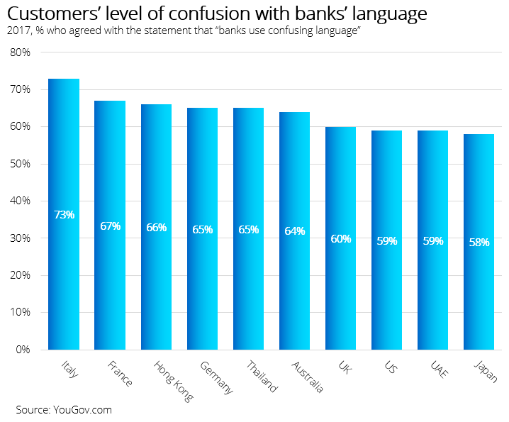 Language of banking_infographic-3